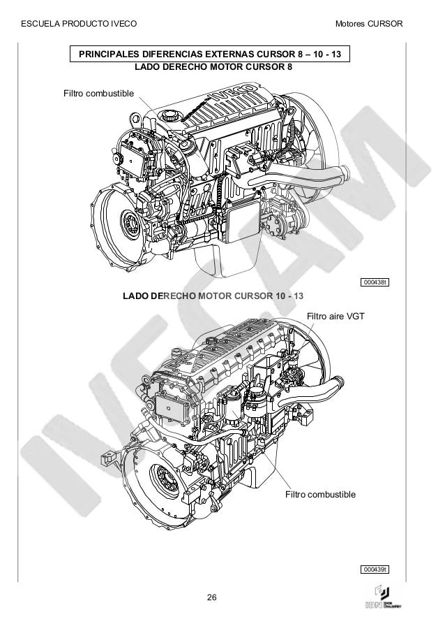 Iveco Nef Manual