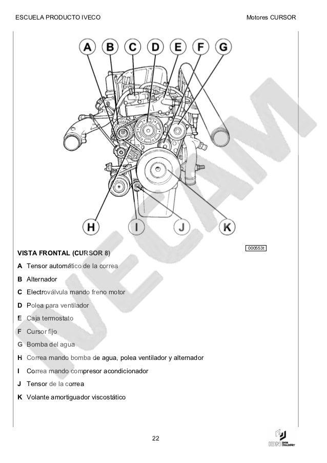 iveco daily 5912 manual user manual guide u2022 rh fashionfilter co manuale iveco daily 35c18 manuale iveco daily 35c12