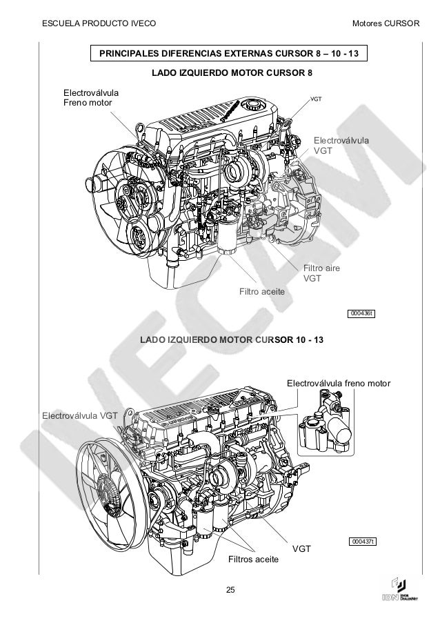 manual de motor iveco cursor rh es slideshare net Iveco Trucks manual de taller iveco cursor 8