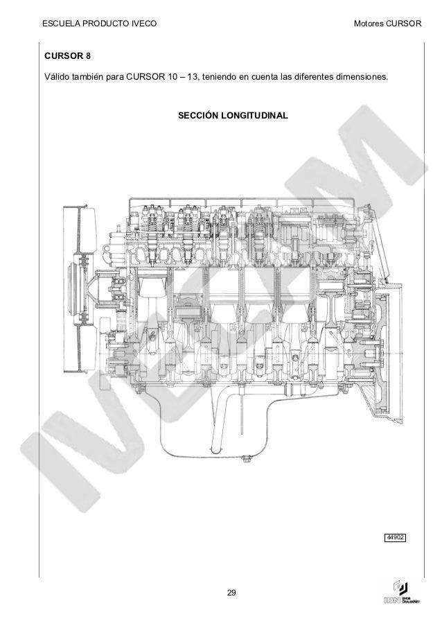 manual de motor iveco cursor rh es slideshare net iveco cursor 8 engine manual manual de taller iveco cursor 8
