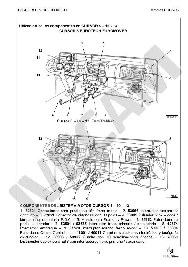 Surprising Manual De Motor Iveco Cursor Wiring 101 Carnhateforg