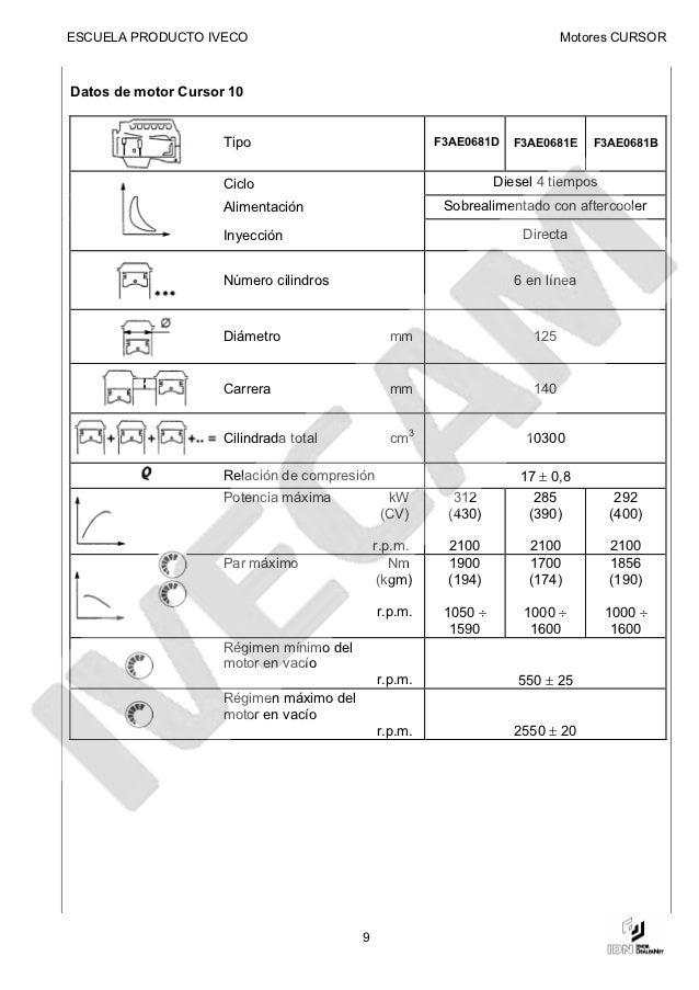 Yamaha f20 outboard manual uk