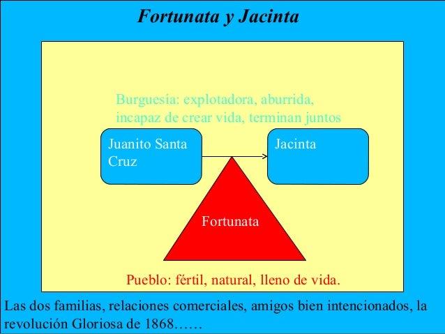 Fortunata y Jacinta                  Burguesía: explotadora, aburrida,                  incapaz de crear vida, terminan ju...