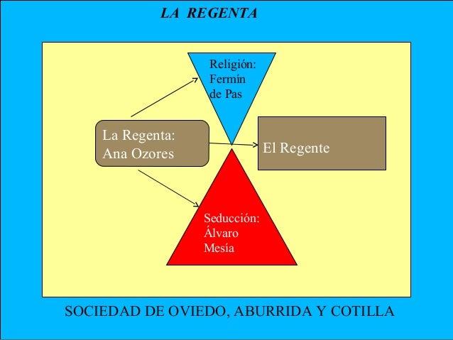 LA REGENTA                   Religión:                   Fermín                   de Pas    La Regenta:    Ana Ozores     ...