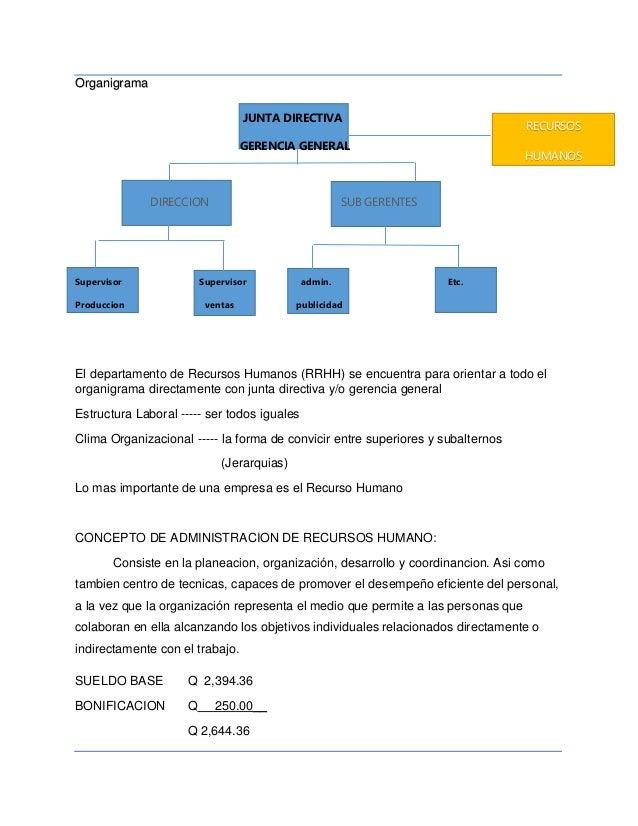 RECURSOS HUMANOS Organigrama JUNTA DIRECTIVA GERENCIA GENERAL DIRECCION SUB GERENTES Supervisor Supervisor admin. Etc. Pro...