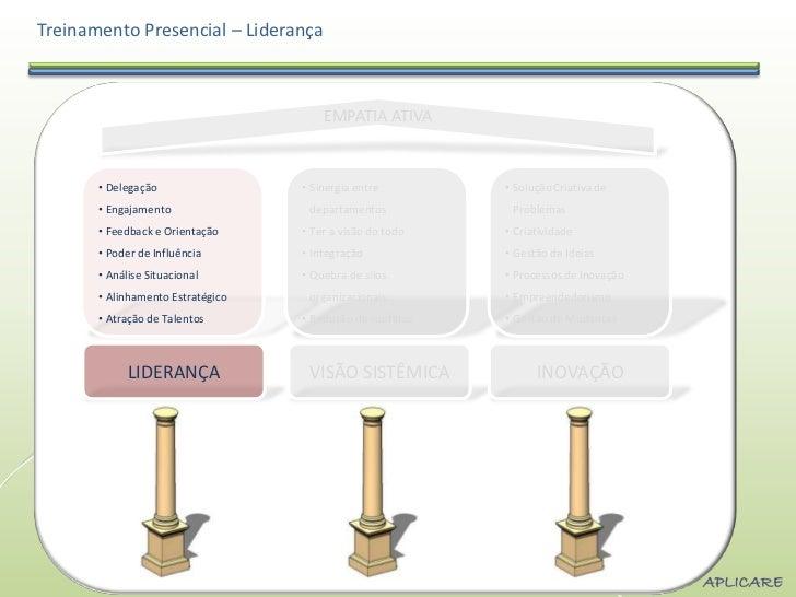 Treinamento Presencial – Liderança                                       EMPATIA ATIVA       • Delegação                 •...