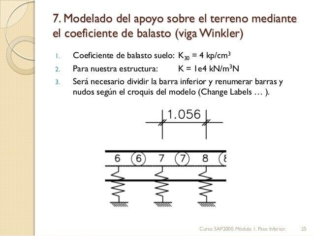 Curso Sap2000 J Lavado Amp Jj Granados V2012