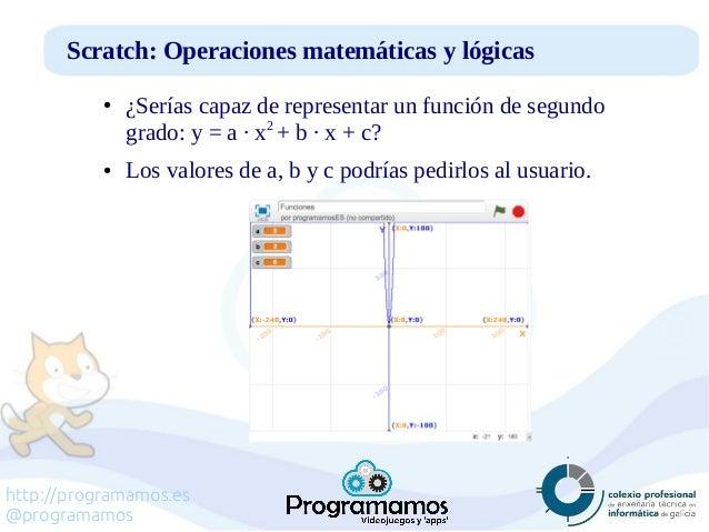 http://programamos.es @programamos Scratch: Operaciones matemáticas y lógicas ● ¿Serías capaz de representar un función de...