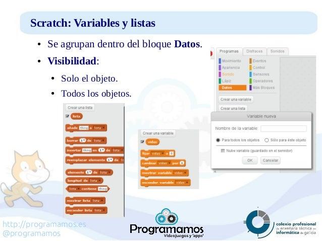 http://programamos.es @programamos Scratch: Variables y listas ● Se agrupan dentro del bloque Datos. ● Visibilidad: ● Solo...