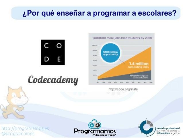 http://programamos.es @programamos ¿Por qué enseñar a programar a escolares?