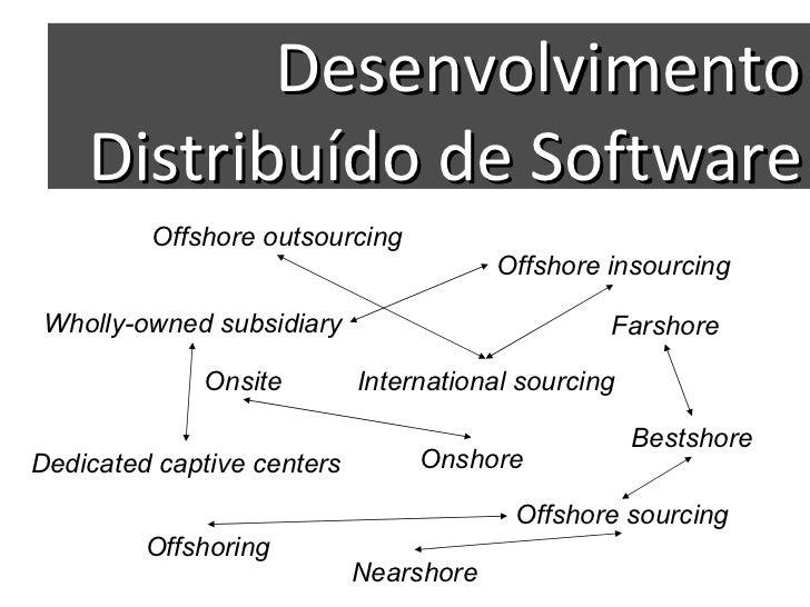 Desenvolvimento Distribuído de Software Offshore insourcing International sourcing Offshore outsourcing Offshore sourcing ...