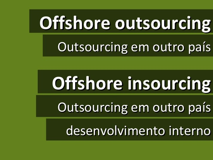 Offshore outsourcing Outsourcing em outro país Offshore insourcing Outsourcing em outro país desenvolvimento interno