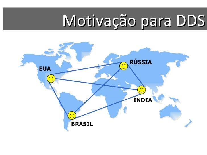 Motivação para DDS EUA BRASIL RÚSSIA ÍNDIA