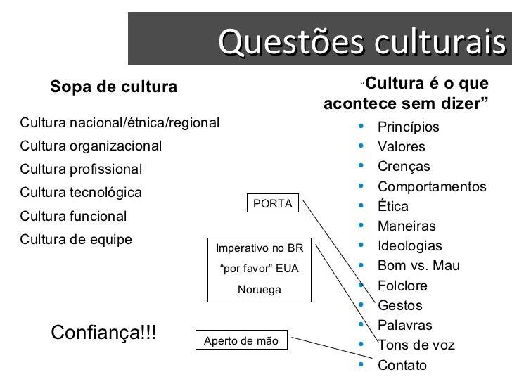Questões culturais <ul><li>Princípios </li></ul><ul><li>Valores </li></ul><ul><li>Crenças </li></ul><ul><li>Comportamentos...