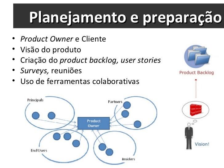 Planejamento e preparação <ul><li>Product Owner  e Cliente </li></ul><ul><li>Visão do produto </li></ul><ul><li>Criação do...