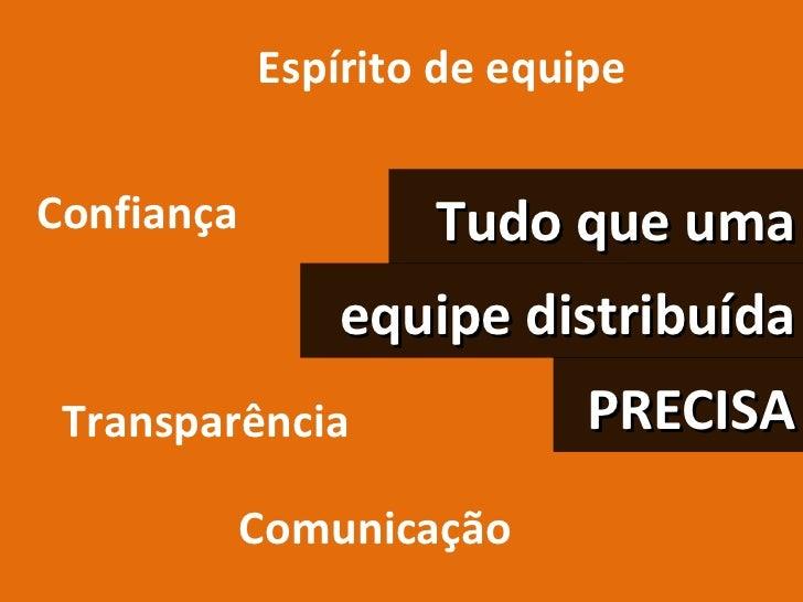 Tudo que uma equipe distribuída PRECISA Transparência Confiança Espírito de equipe Comunicação