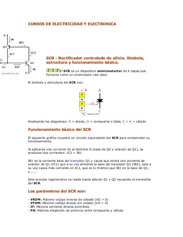CURSOS DE ELECTRICIDAD Y ELECTRONICA SCR - Rectificador controlado de silicio. Símbolo, estructura y funcionamiento básico...