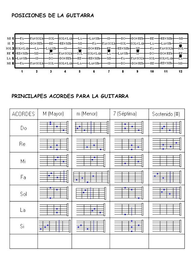 POSICIONES DE LA GUITARRAPRINCILAPES ACORDES PARA LA GUITARRA