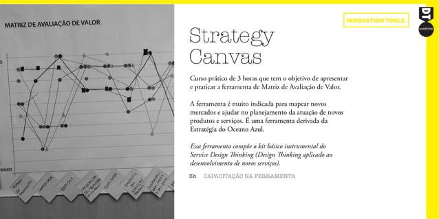 Strategy Canvas 3h CAPACITAÇÃO NA FERRAMENTA Curso prático de 3 horas que tem o objetivo de apresentar e praticar a ferram...
