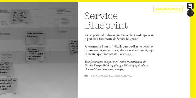 Service Blueprint 3h CAPACITAÇÃO NA FERRAMENTA Curso prático de 3 horas que tem o objetivo de apresentar e praticar a ferr...