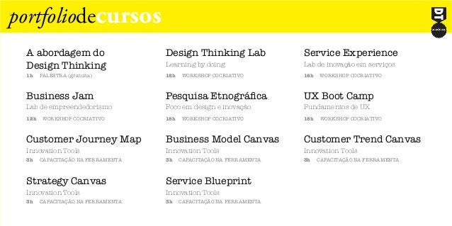 portfoliodecursos A abordagem do Design Thinking Design Thinking Lab Learning by doing Business Jam Lab de empreendedorism...