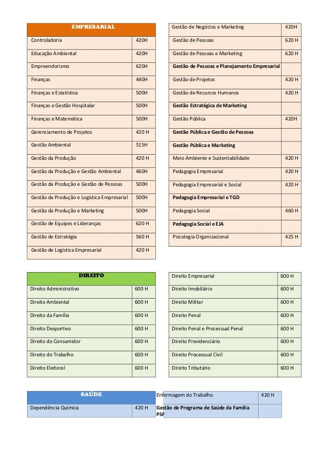 EMPRESARIAL Controladoria 420H Educação Ambiental 420H Empreendorismo 620H Finanças 440H Finanças e Estatística 500H Finan...