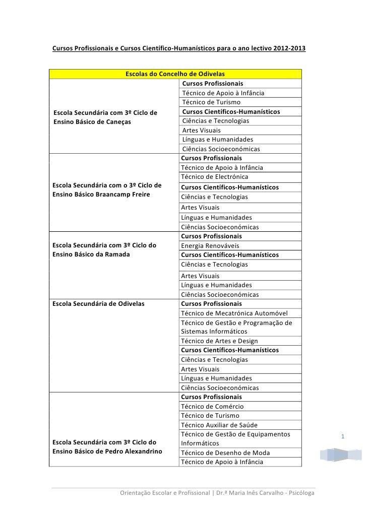 Cursos Profissionais e Cursos Científico-Humanísticos para o ano lectivo 2012-2013                       Escolas do Concel...
