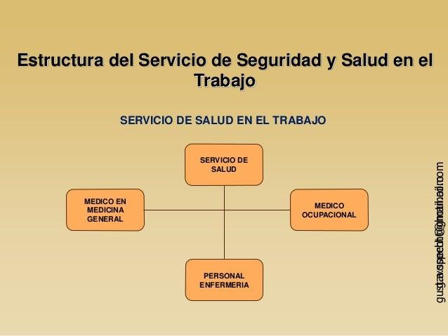Norma del servicio de seguridad y salud en el trabajo nt03 for Servicio de empleo
