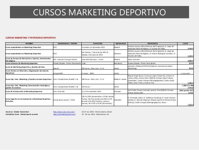 Cursos y master marketing deportivo patrocinio sports ...