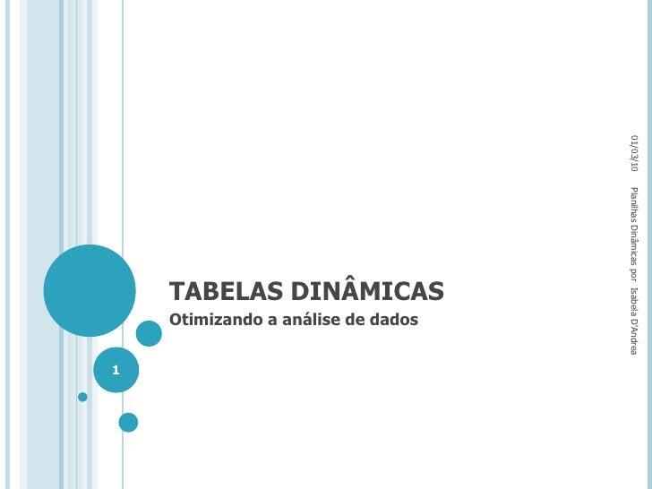 TABELAS DINÂMICAS Otimizando a análise de dados 01/03/10 Planilhas Dinâmicas por  Isabela D'Andrea