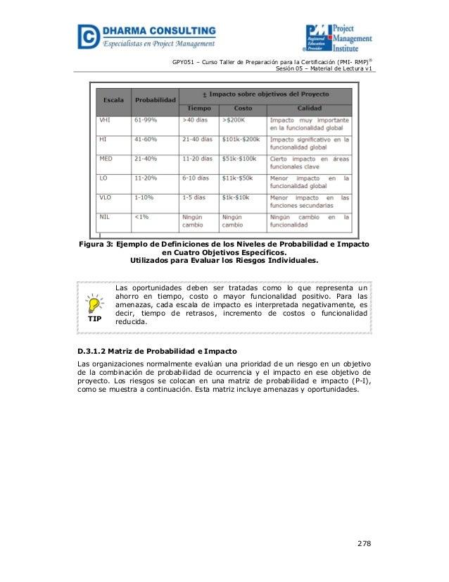 GPY051 – Curso Taller de Preparación para la Certificación (PMI- RMP)® Sesión 05 – Material de Lectura v1  Figura 3: Ejemp...