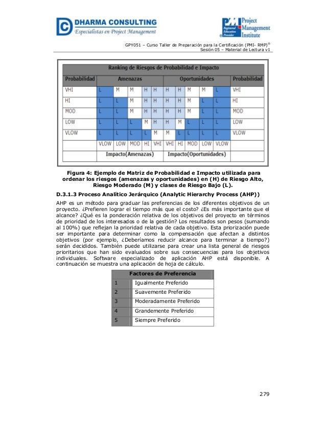 GPY051 – Curso Taller de Preparación para la Certificación (PMI- RMP)® Sesión 05 – Material de Lectura v1  Figura 4: Ejemp...