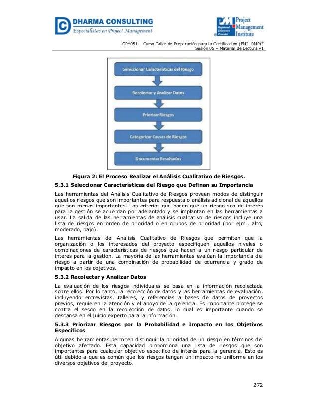 GPY051 – Curso Taller de Preparación para la Certificación (PMI- RMP)® Sesión 05 – Material de Lectura v1  Figura 2: El Pr...