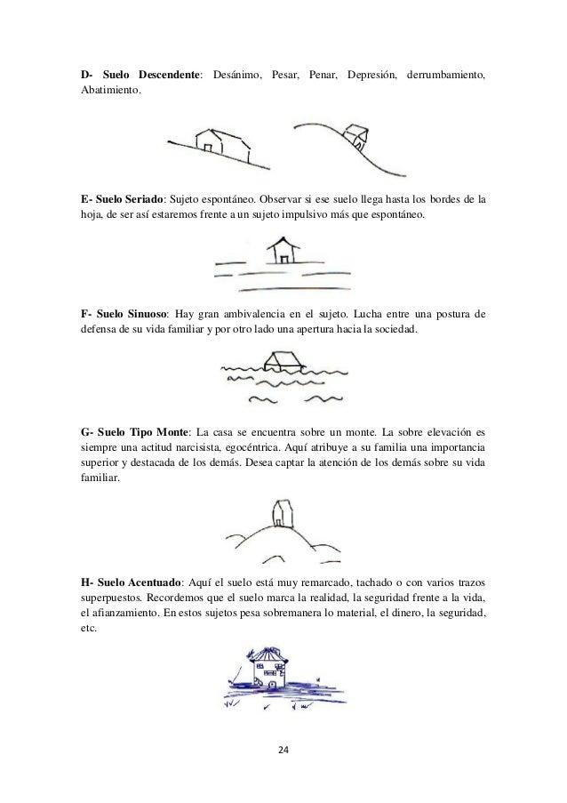 Worksheet. Curso test de la casa por carlos alvarez
