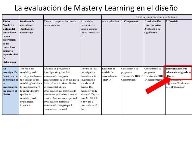 Actividades, mastery learning y logros