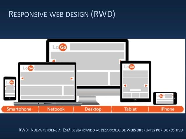 RESPONSIVE WEB DESIGN (RWD) RWD: NUEVA TENDENCIA. ESTÁ DESBANCANDO AL DESARROLLO DE WEBS DIFERENTES POR DISPOSITIVO
