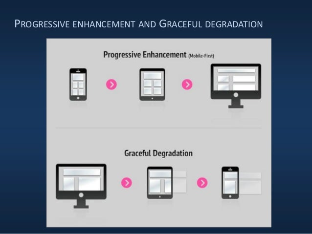 PROGRESSIVE ENHANCEMENT AND GRACEFUL DEGRADATION