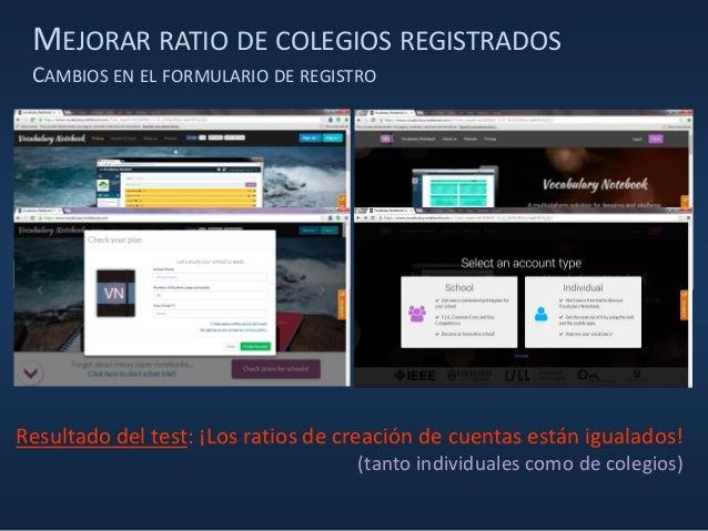 MEJORAR RATIO DE COLEGIOS REGISTRADOS CAMBIOS EN EL FORMULARIO DE REGISTRO Resultado del test: ¡Los ratios de creación de ...