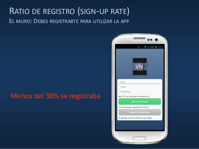 RATIO DE REGISTRO (SIGN-UP RATE) EL MURO: DEBES REGISTRARTE PARA UTILIZAR LA APP Menos del 30% se registraba