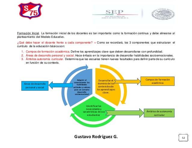 Curso Virtual Modelo Educativo