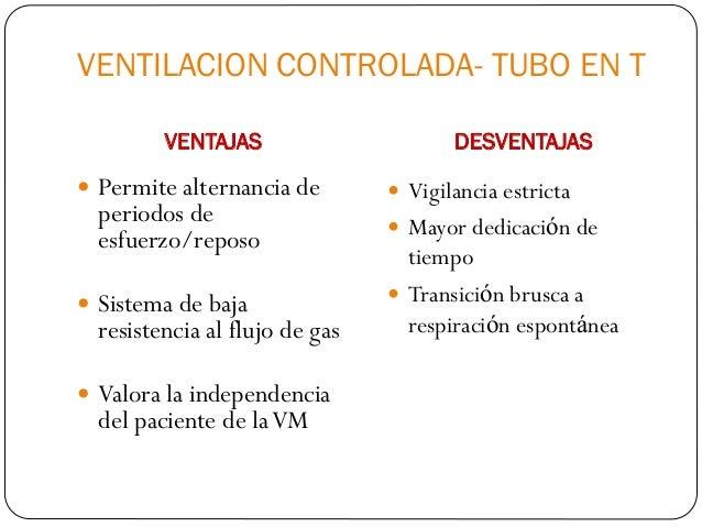 Destete de la ventilaci n mec nica - Ventilacion mecanica controlada ...