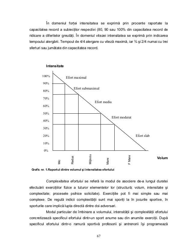 Educatie fizica si sport - teorie si metodica - note de curs.
