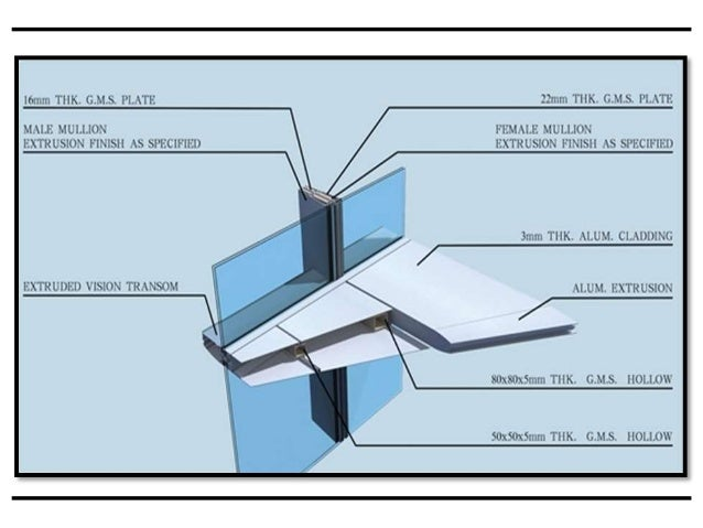 Types Of Curtain Wall Systems : Types of curtain walls menzilperde