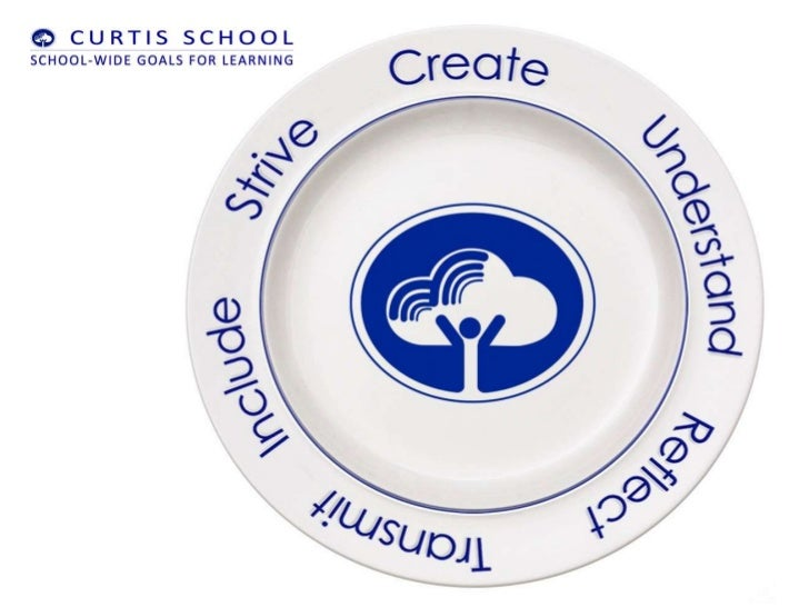 School-Wide Goals for Learning | Curtis School | September 2012