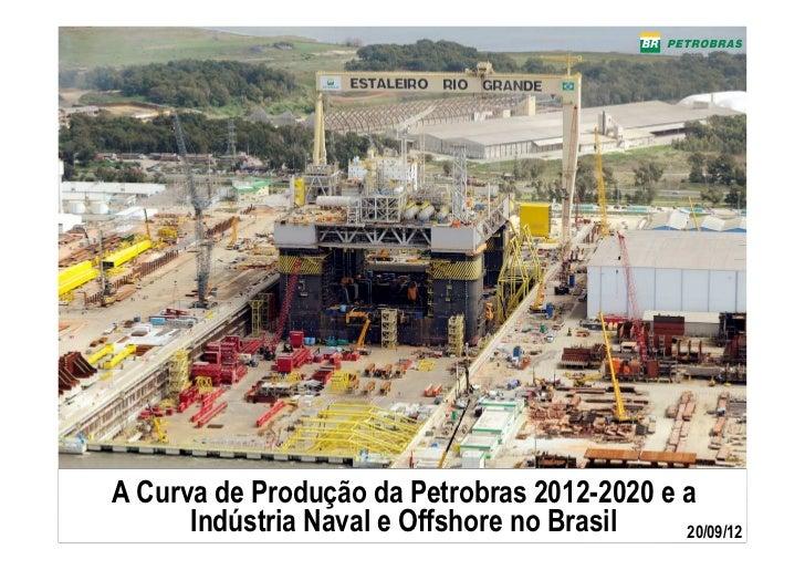 A Curva de Produção da Petrobras 2012-2020 e a      Indústria Naval e Offshore no Brasil   20/09/12