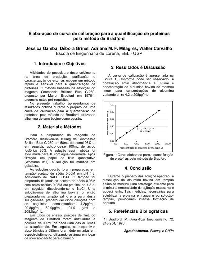 Elaboração de curva de calibração para a quantificação de proteínas pelo método de Bradford Jessica Gamba, Débora Grinet, ...
