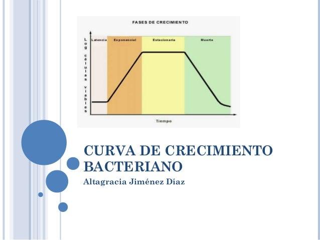 CURVA DE CRECIMIENTO BACTERIANO Altagracia Jiménez Díaz