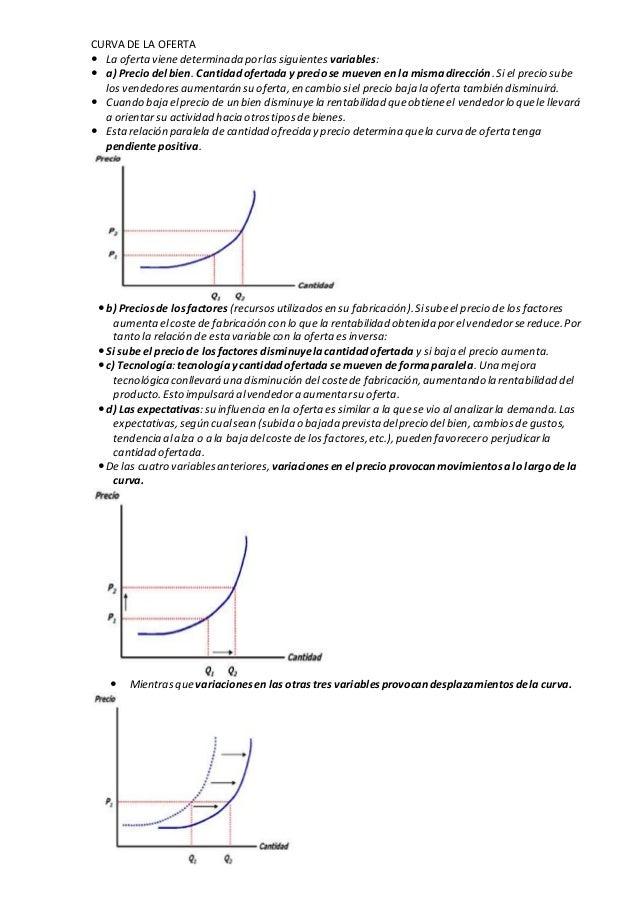 CURVA DE LA OFERTA  La ofertaviene determinada porlassiguientes variables:  a) Precio del bien. Cantidadofertaday precio...