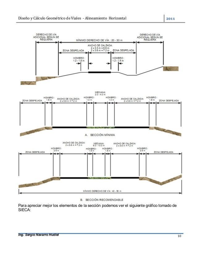 DiseñoyCálculoGeométricodeViales-AlineamientoHorizontal  Ing. Sergio Navarro Hudiel 10 Para apreciar mejor lo...
