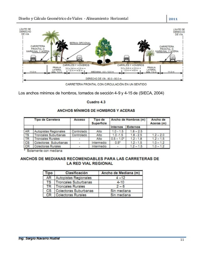 DiseñoyCálculoGeométricodeViales-AlineamientoHorizontal  Ing. Sergio Navarro Hudiel 11 Los anchos mínimos de ...